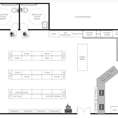Store layout